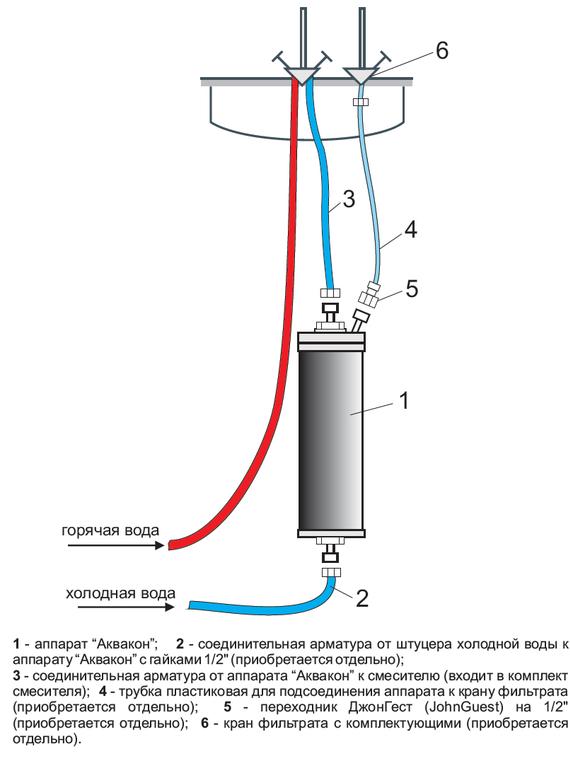 подключение керамического фильтра