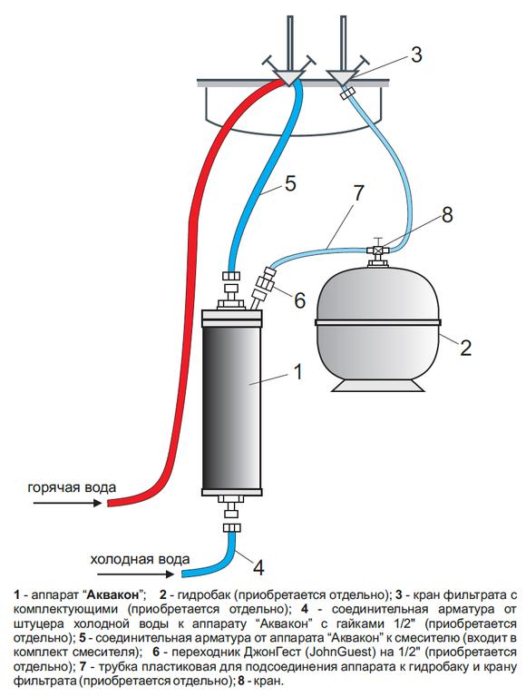 подключение керамического фильтра без гидробака